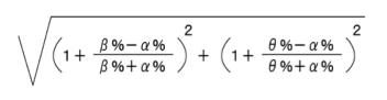 安静指数の式